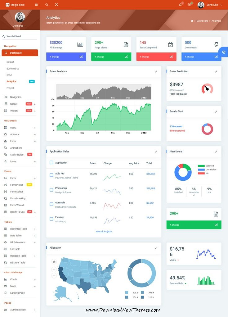 Mega able is clean and modern design responsive bootstrap angularjs mega able is clean and modern design responsive bootstrap angularjs dashboard template for custom admin panels c free bootstrap themes collection maxwellsz