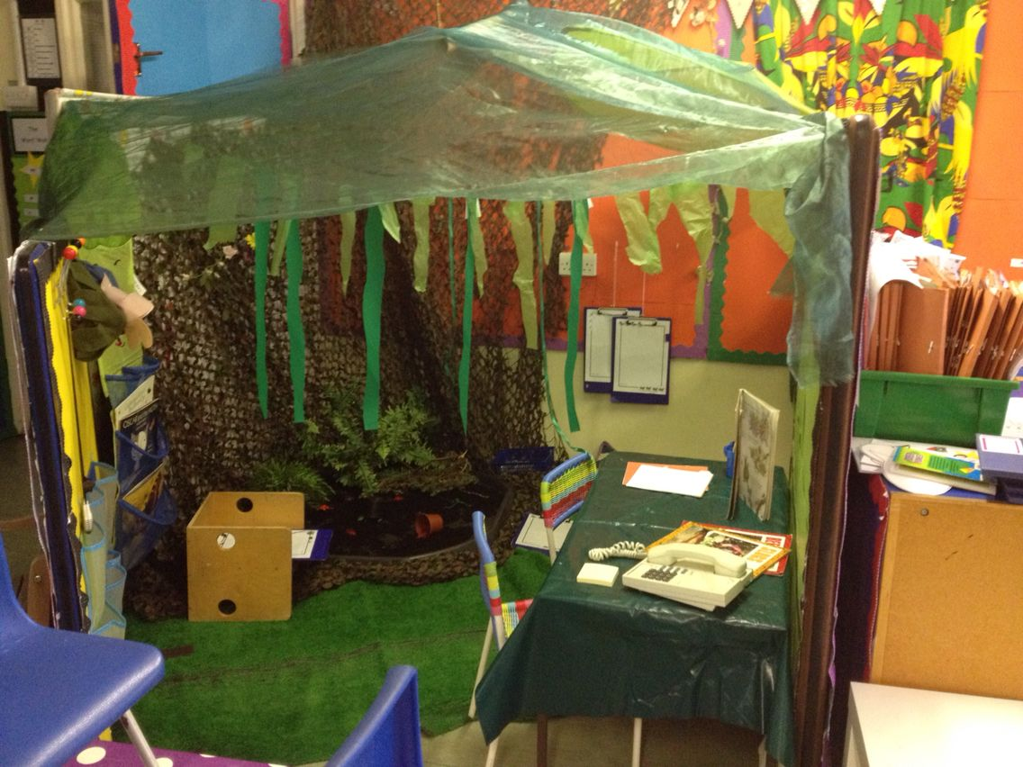 Mini beast investigation centre role play area | Early Years ...