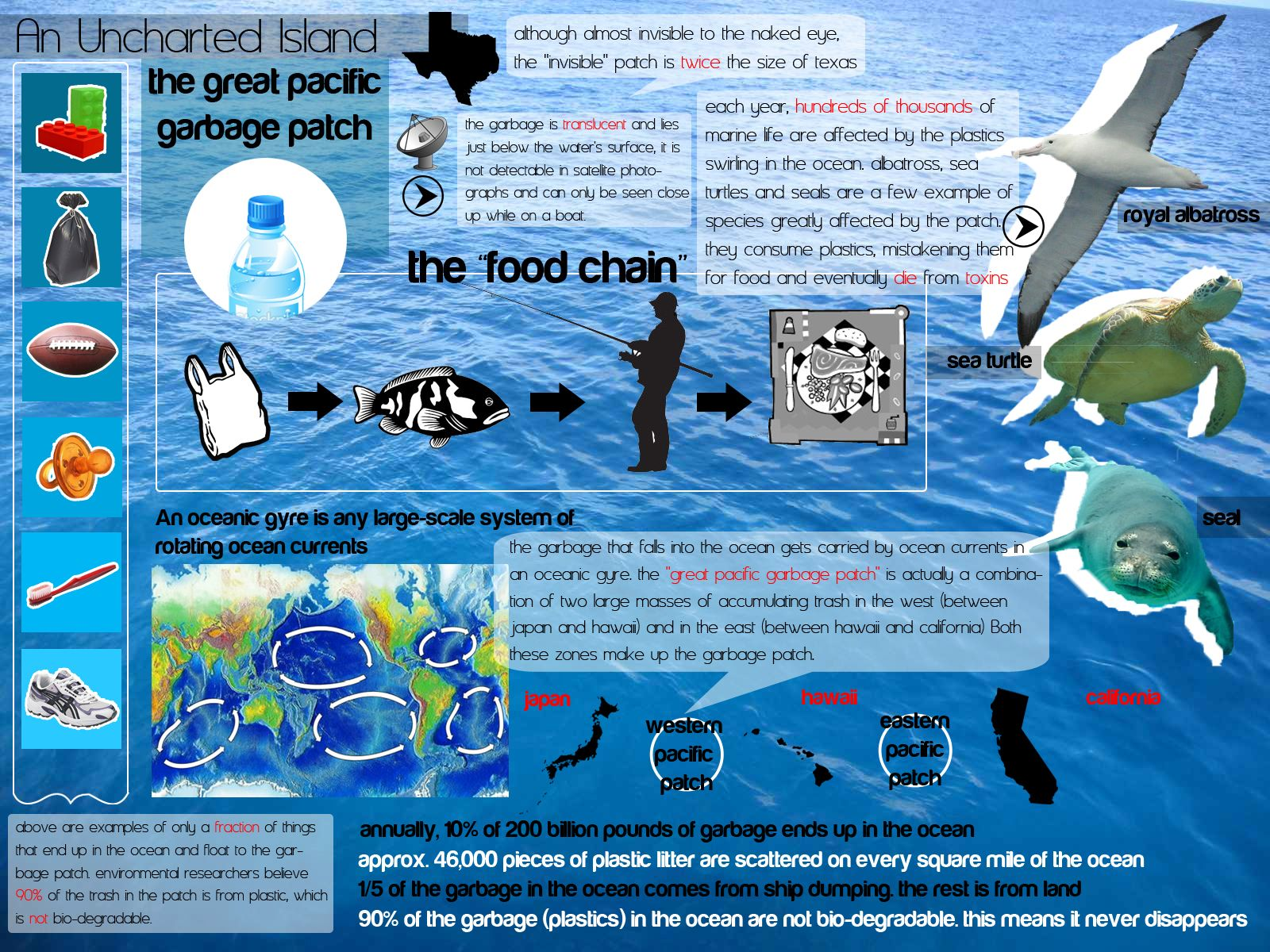 The Great Pacific Garbage Patch Is Twice The Size Of Texas