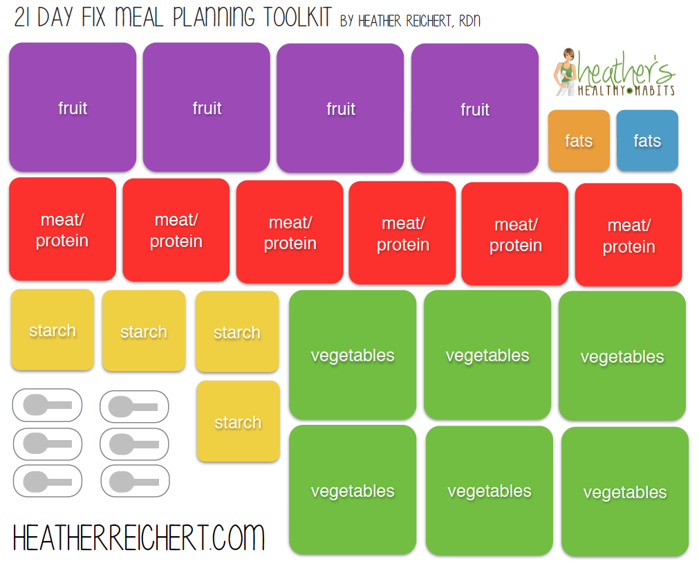 day fix calories buckets meal planning tools click here to download the pdf also rh pinterest