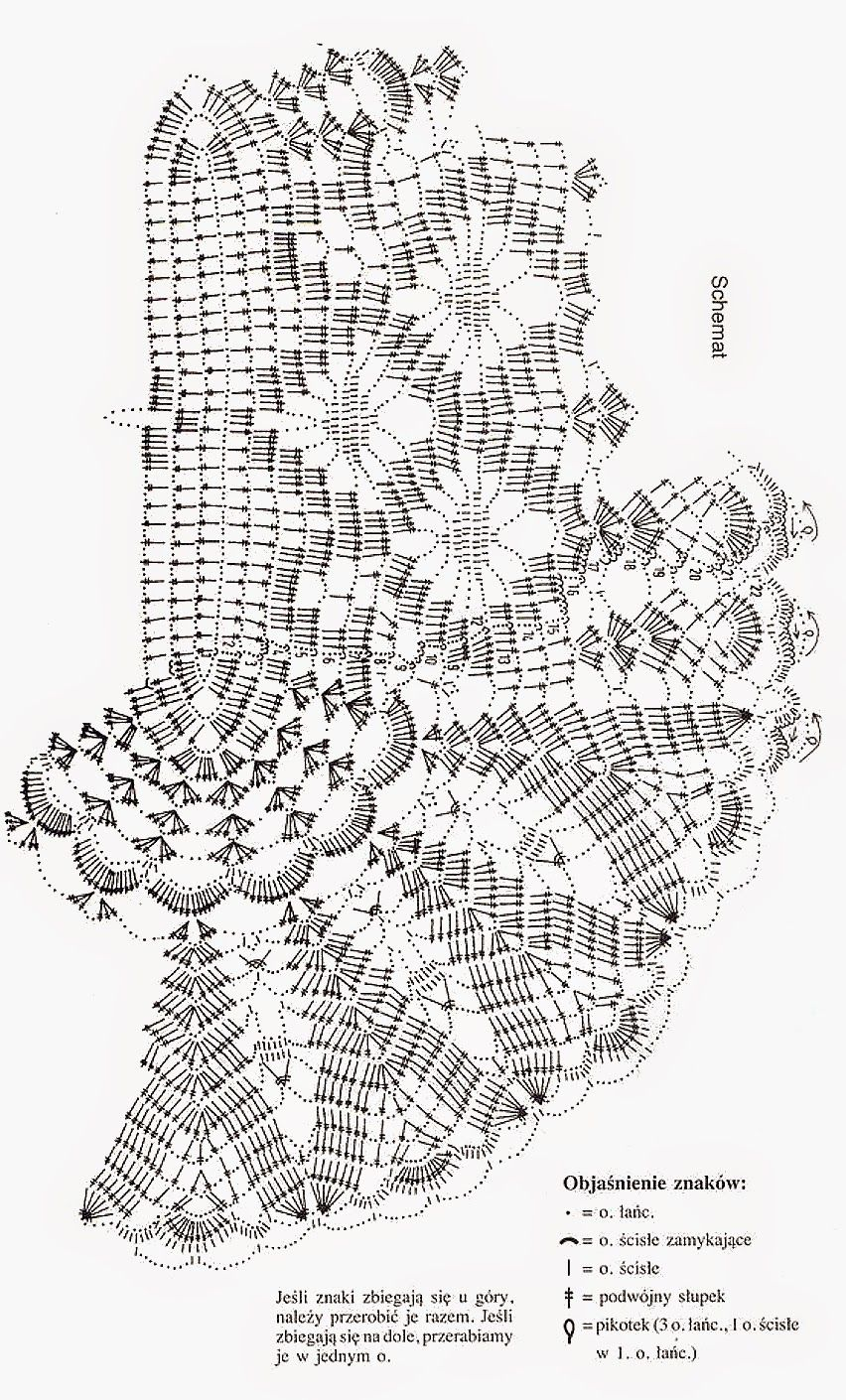 Crochet e crochê: Esquema central crochet rosa antique