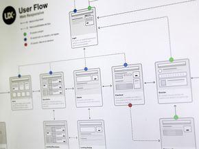 la afluencia de usuarios ui página de creación de prototipos