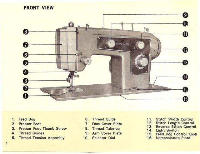 kenmore 158 1303 sewing machine instruction manual rh pinterest co kr kenmore sewing machine owners manual kenmore sewing machine user manual