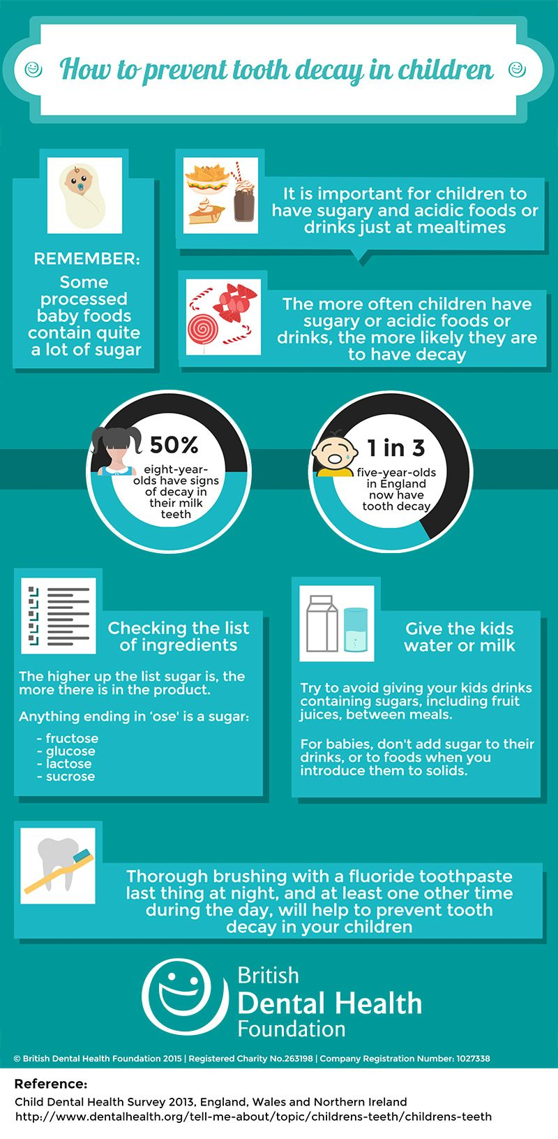 Dental infographic how to prevent tooth decay in children