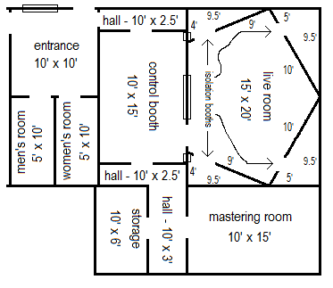 Surprising My Ideal Recording Studio Floor Plans And Acoustic Setups Are Largest Home Design Picture Inspirations Pitcheantrous