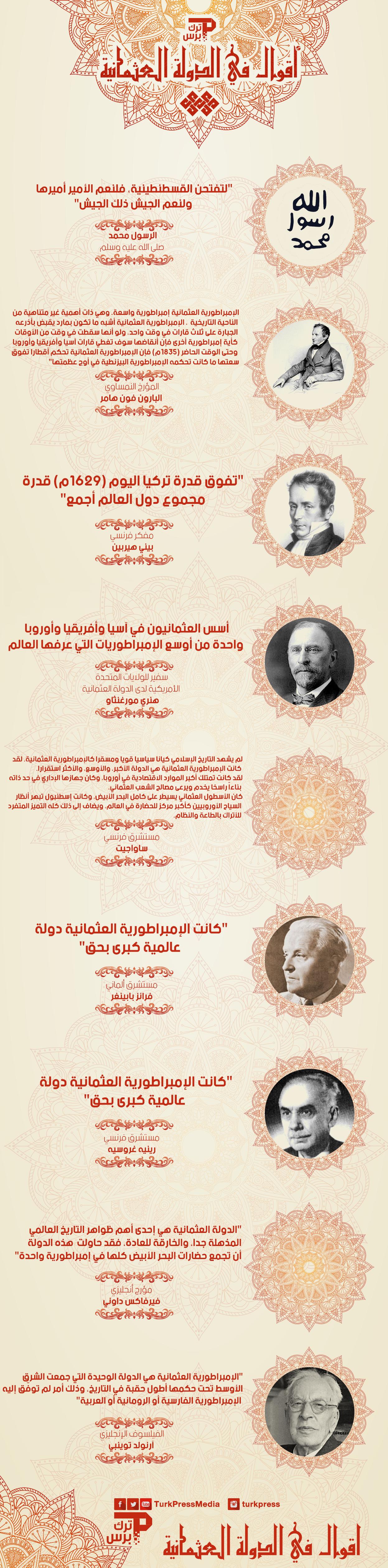 أقوال في الدولة العثمانية Golden Rule