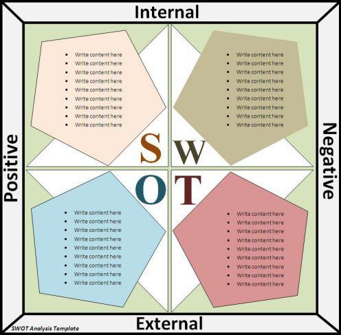 free swot template 25 | Leadership | Pinterest | Swot analysis