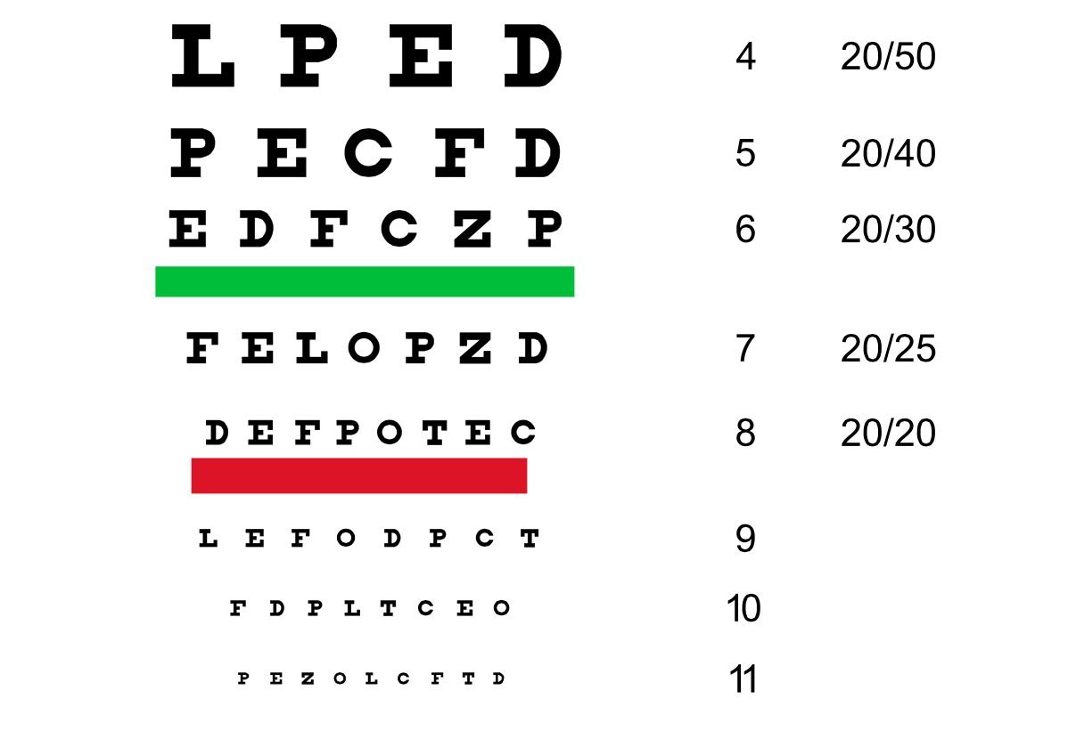 Online Eye Exam Eye Exam Eye Chart Eye Exam Chart