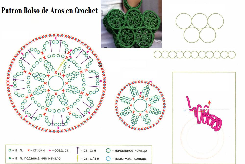 Bolso con Anillas de Crochet - Patrones Crochet | Carteras - bags ...