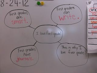 Teaching With Love and Laughter: First Week of School Activities