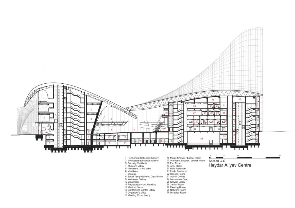 Gallery Of Heydar Aliyev Center / Zaha Hadid Architects   52 Great Ideas