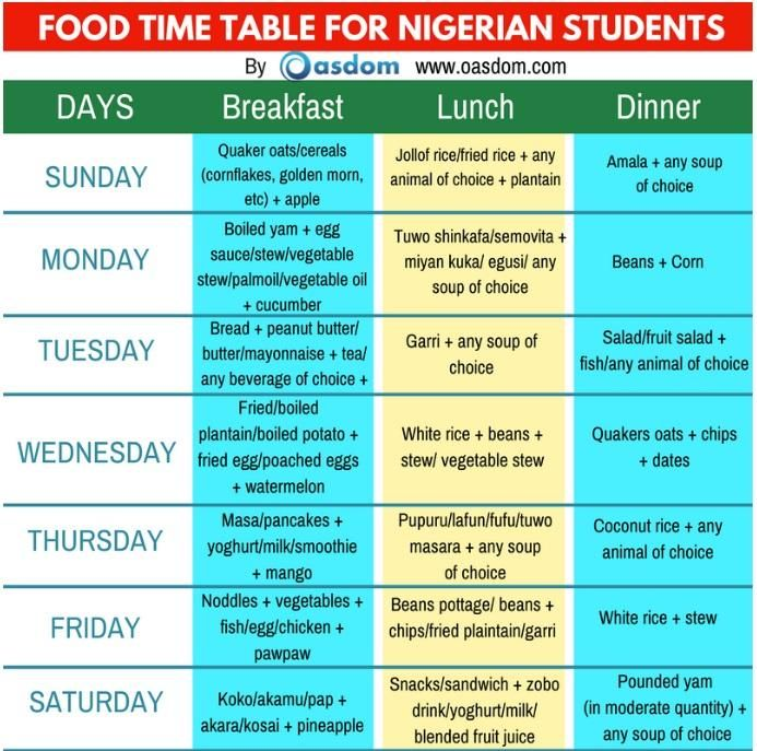Guaranteed Nigerian Food Time Table For A Week In 2020 Nigerian Food Nigeria Food Meal Time
