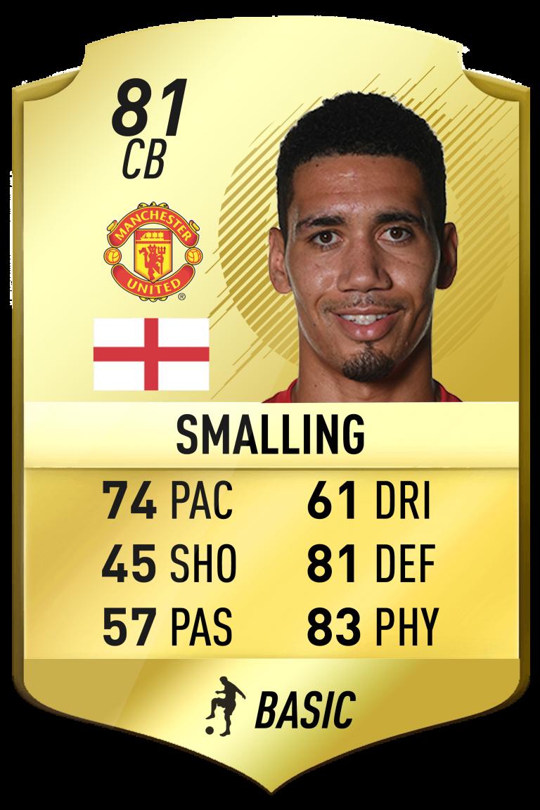 Chris Smalling Fifa 18 Rating