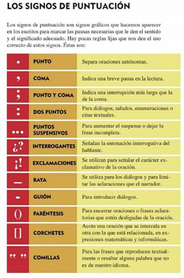 Signos De Puntuacion Palabras De Ortografia Actividades De Ortografia Signos De Puntuacion