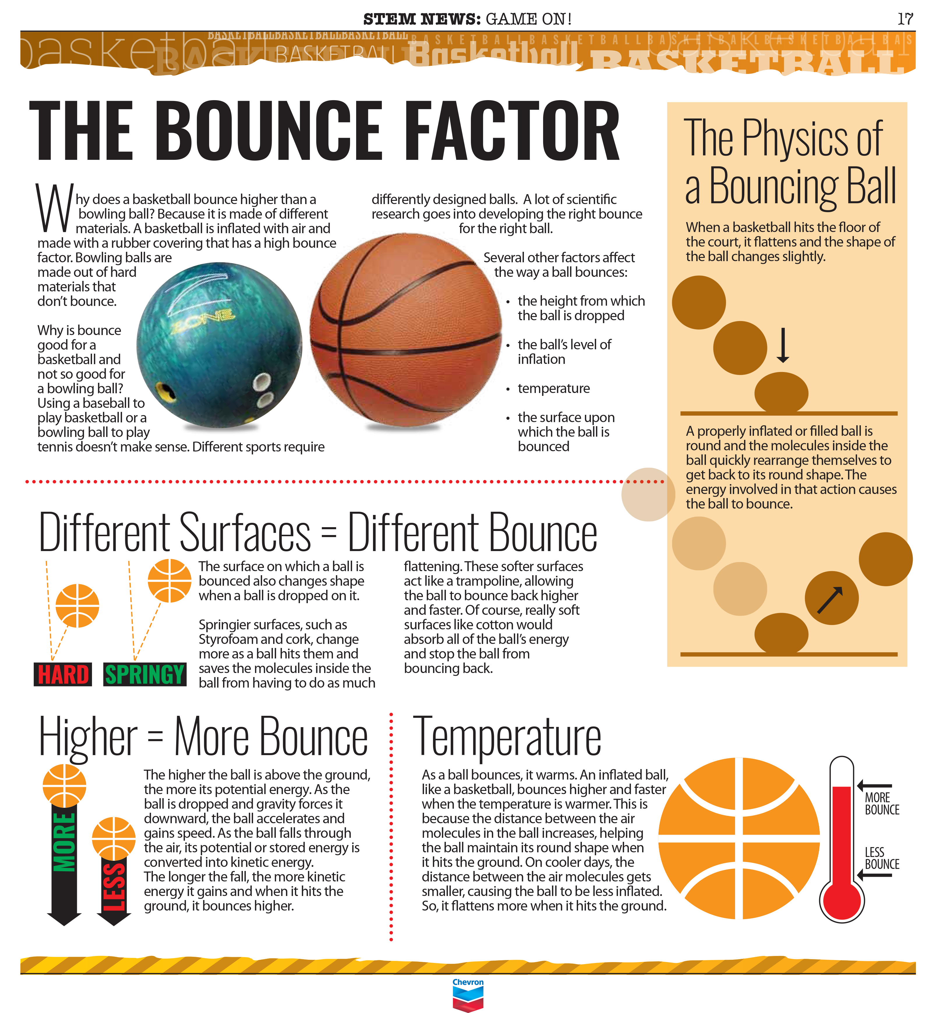 It S March Madness Why We Should Tech Stem With Sports