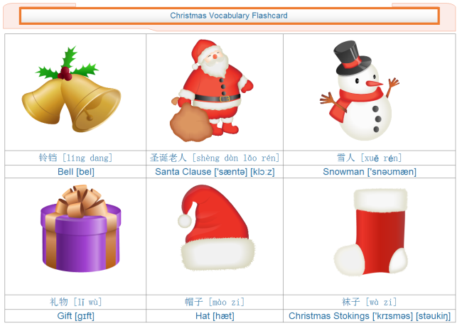 Christmas Vocabulary Flashcard  Free Christmas Vocabulary