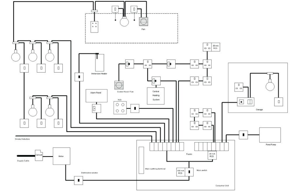 Wiring Diagram Software Open Source