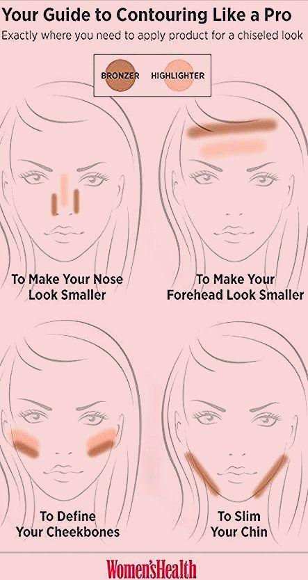 Photo of Trendy makeup face tutorial ideas