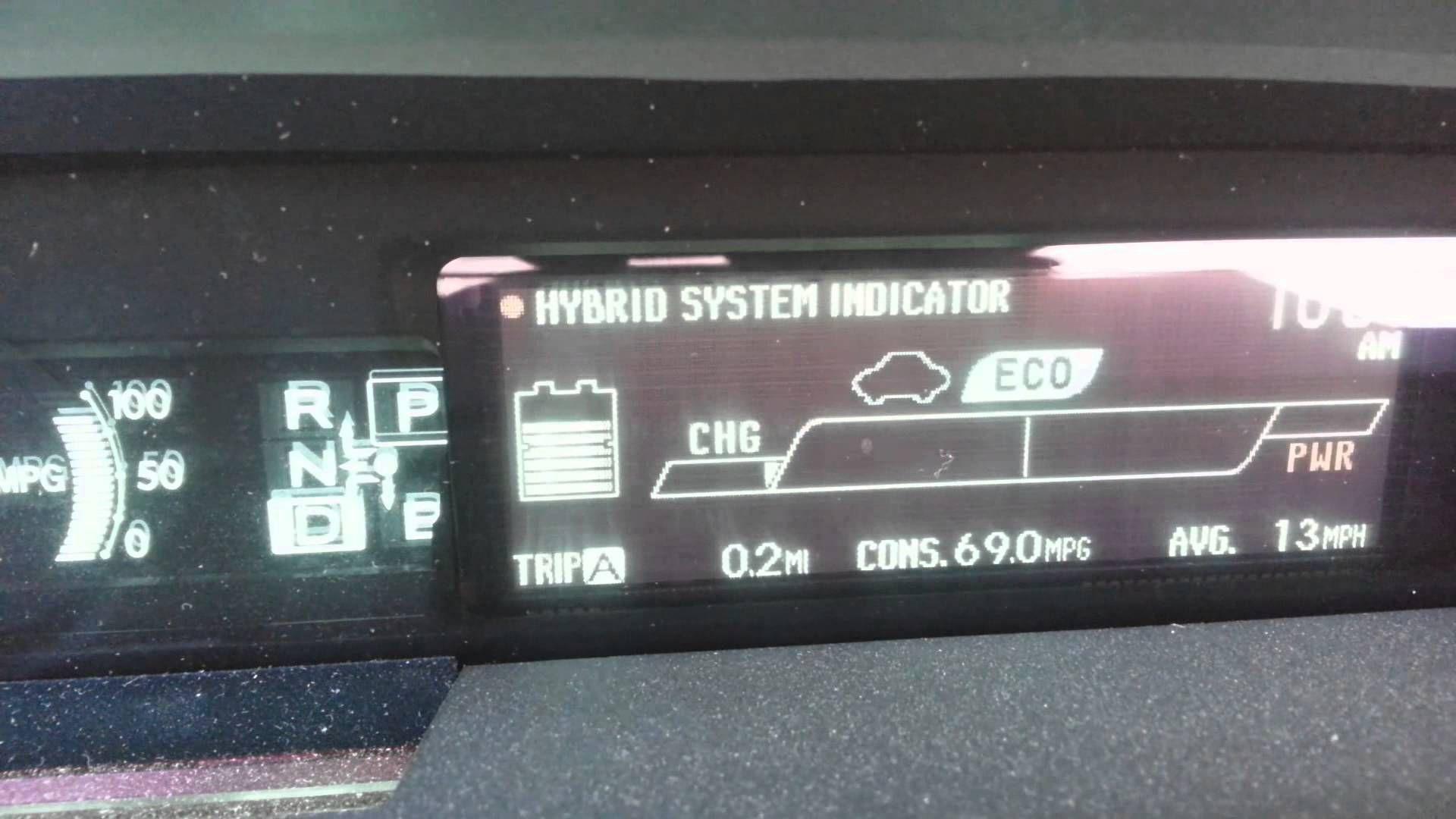 Toyota Prius Instrument panel explained Detailed Gen 4