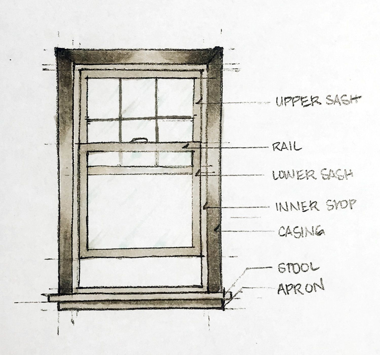 Nyla Free Designs Inc Anatomy Of A Window Double Hung Window Design Double Hung Windows