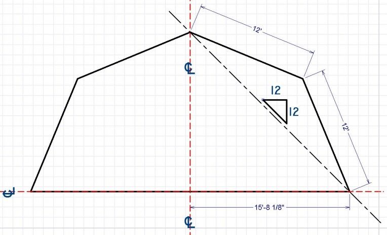 Barn Roof Angles & Gambrel 2x4 Truss Measurements Defined ...