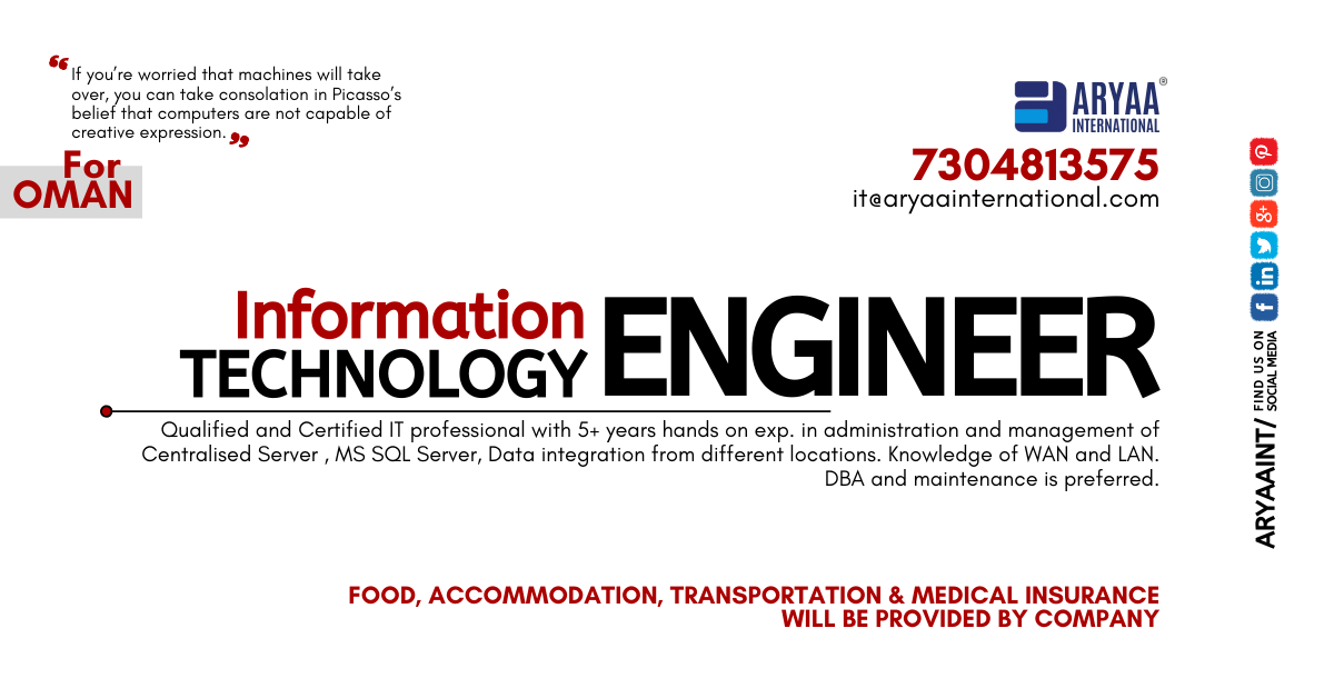 Qualified And Certified It Professional With 5 Years Hands On