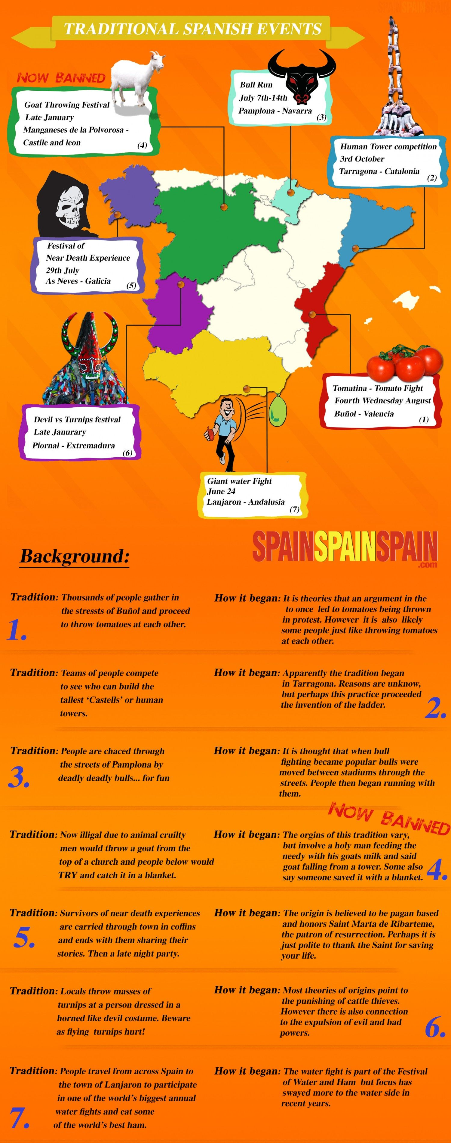 Traditional Spanish Festivals | This #infographic looks at ...
