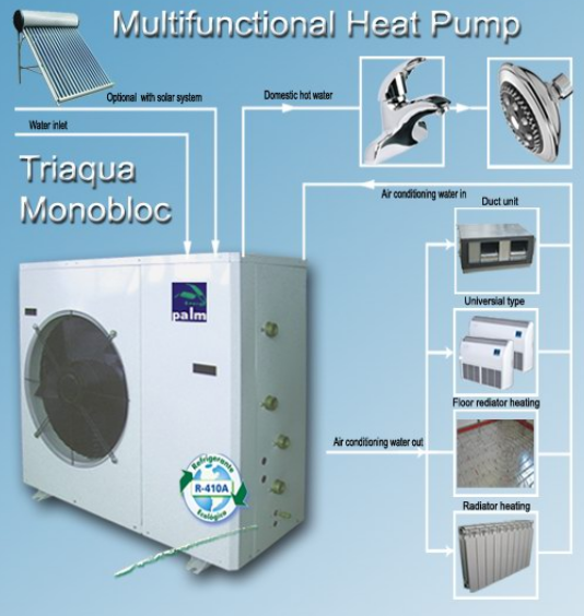 Cove Energy Products Air To Water Heat Pump Pumps Hrv Solar