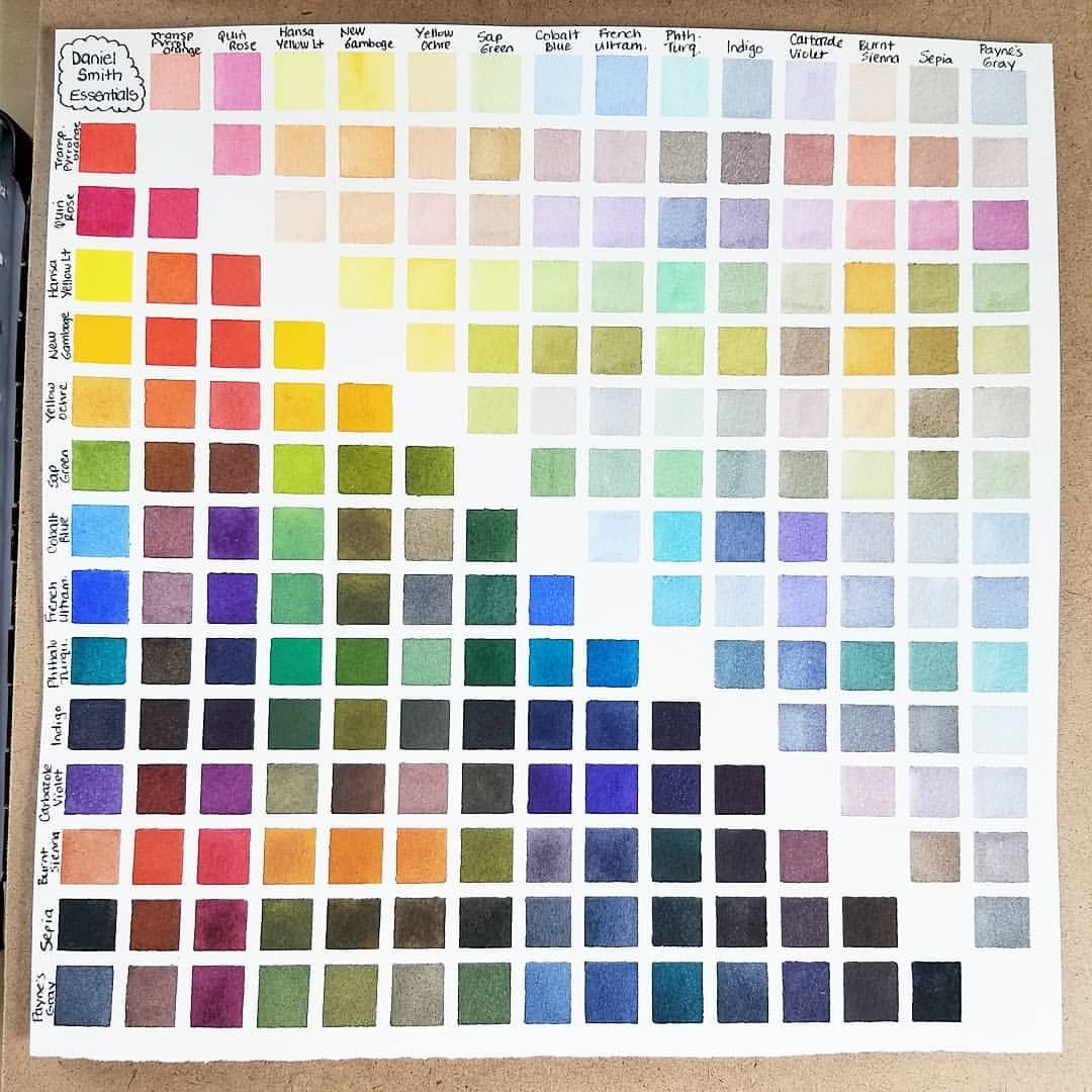 Pin By Sonamm Shah On Color Mixing Chart Color Mixing Chart