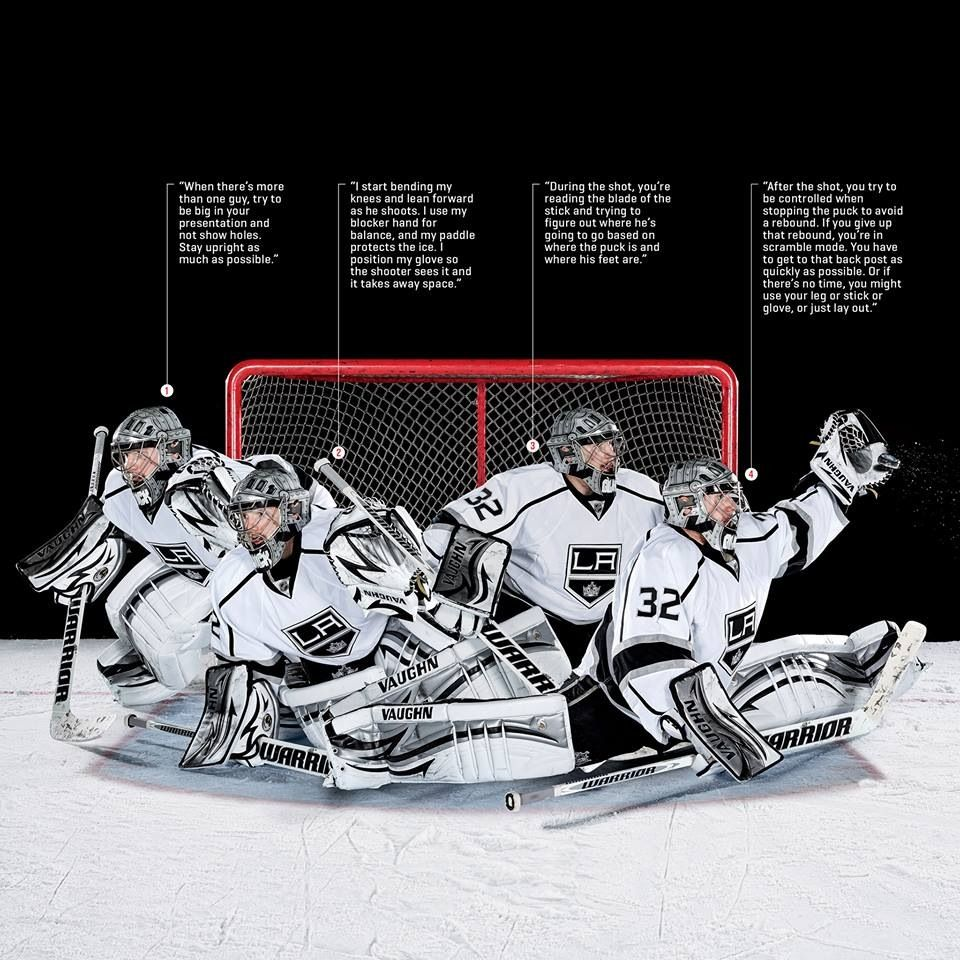 2bb840da55f Save strategies by Jonathan Quick - Hockey Goalie