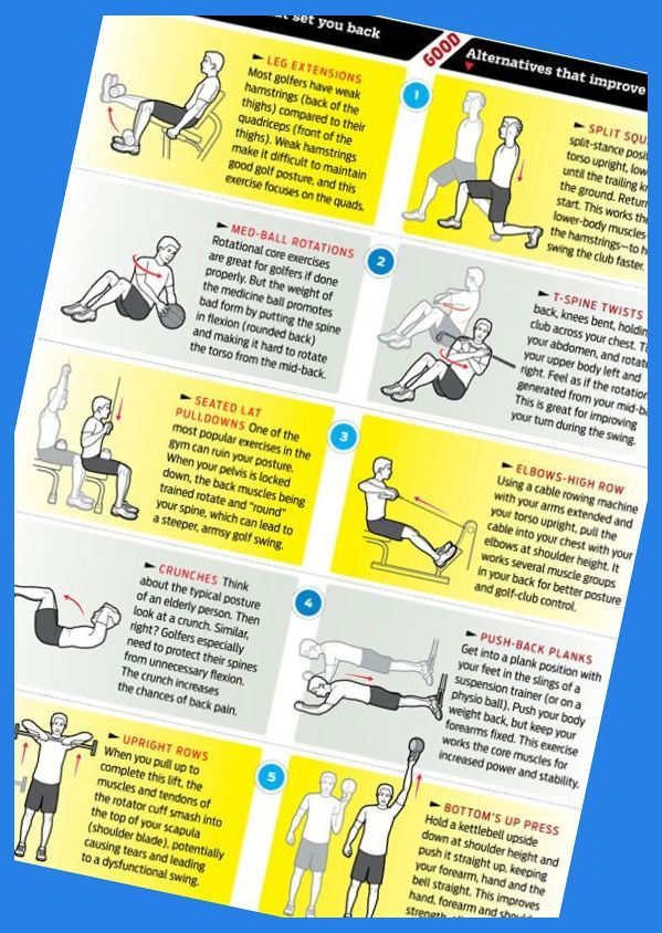 Fitness The Five Worst Exercises For Golfers How To Fix Golf Swing Tempo Biggest Mistake Golfer Golf Swing Golf Chipping