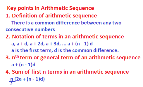 An Arithmetic Sequence Is A Group Of Numbers In Which Any Two