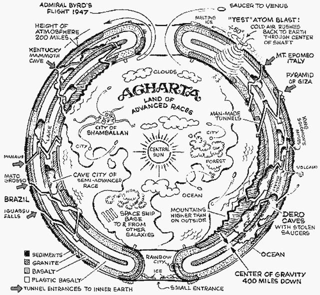 This Hollow Earth Looks Very Inviting
