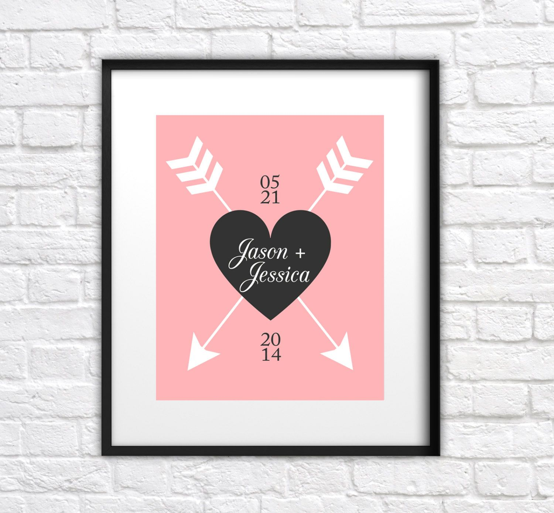 Custom Gift for Adventurous Couple, Typographic Art with Travel ...