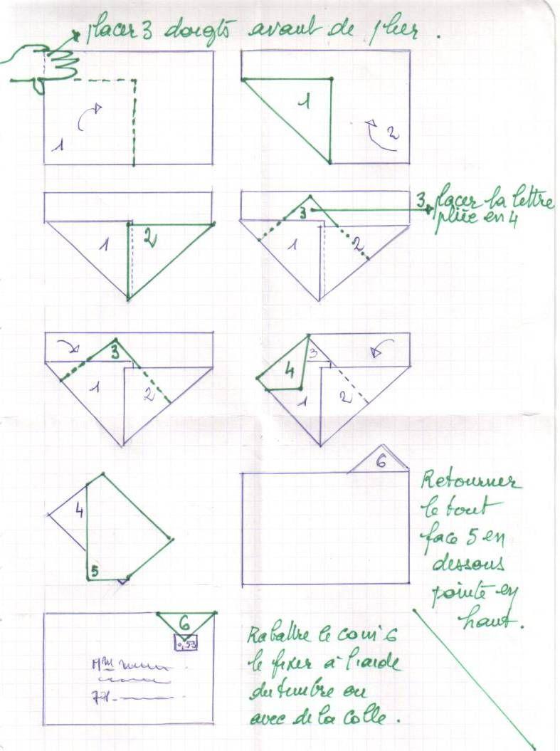 enveloppe pliage a4 sans d coupe plastique paper. Black Bedroom Furniture Sets. Home Design Ideas