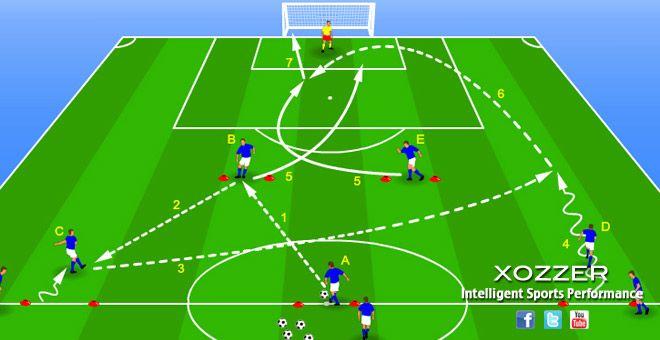Ejercicio De Futbol Cambio De Orientacion Xozzer