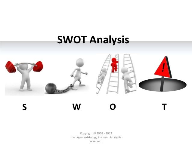 SWOT Analysis Template Projects to Try Pinterest Swot analysis - analysis template