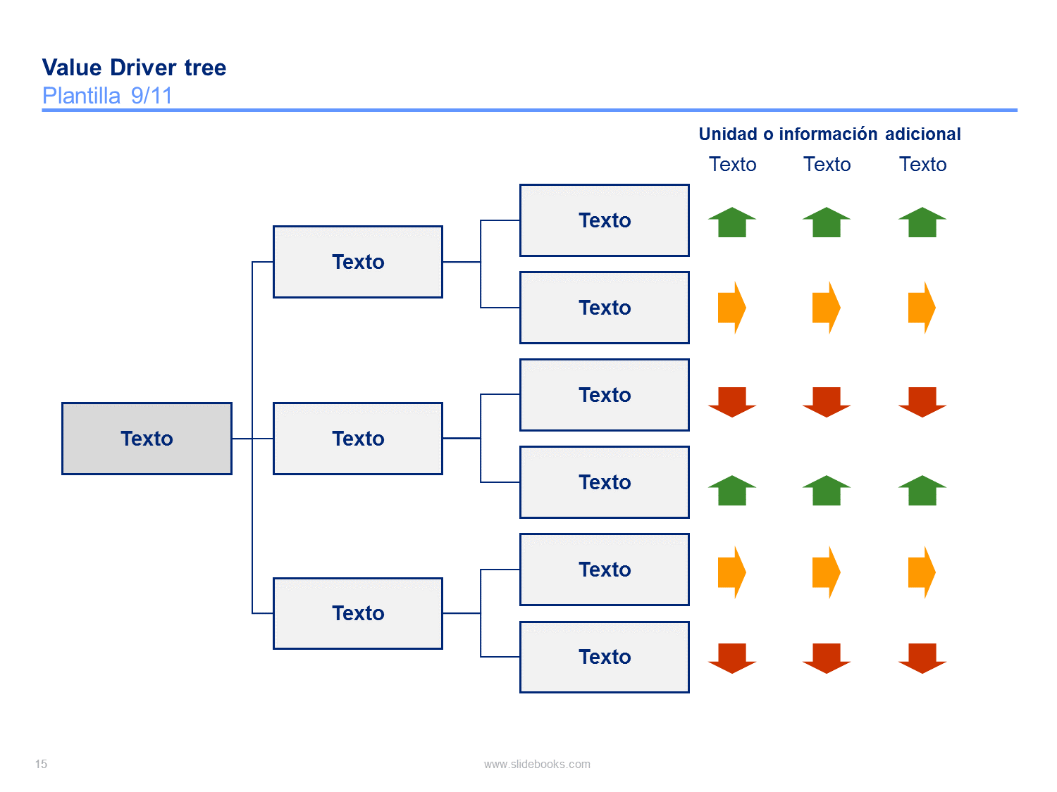 13 Value Driver Tree Diagrama De árbol Ideas Strategy Map Business Strategy Strategy Tools