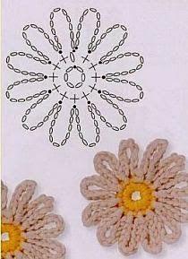 moje pasje, moje marzenia: kwiaty szydełkowe wzory