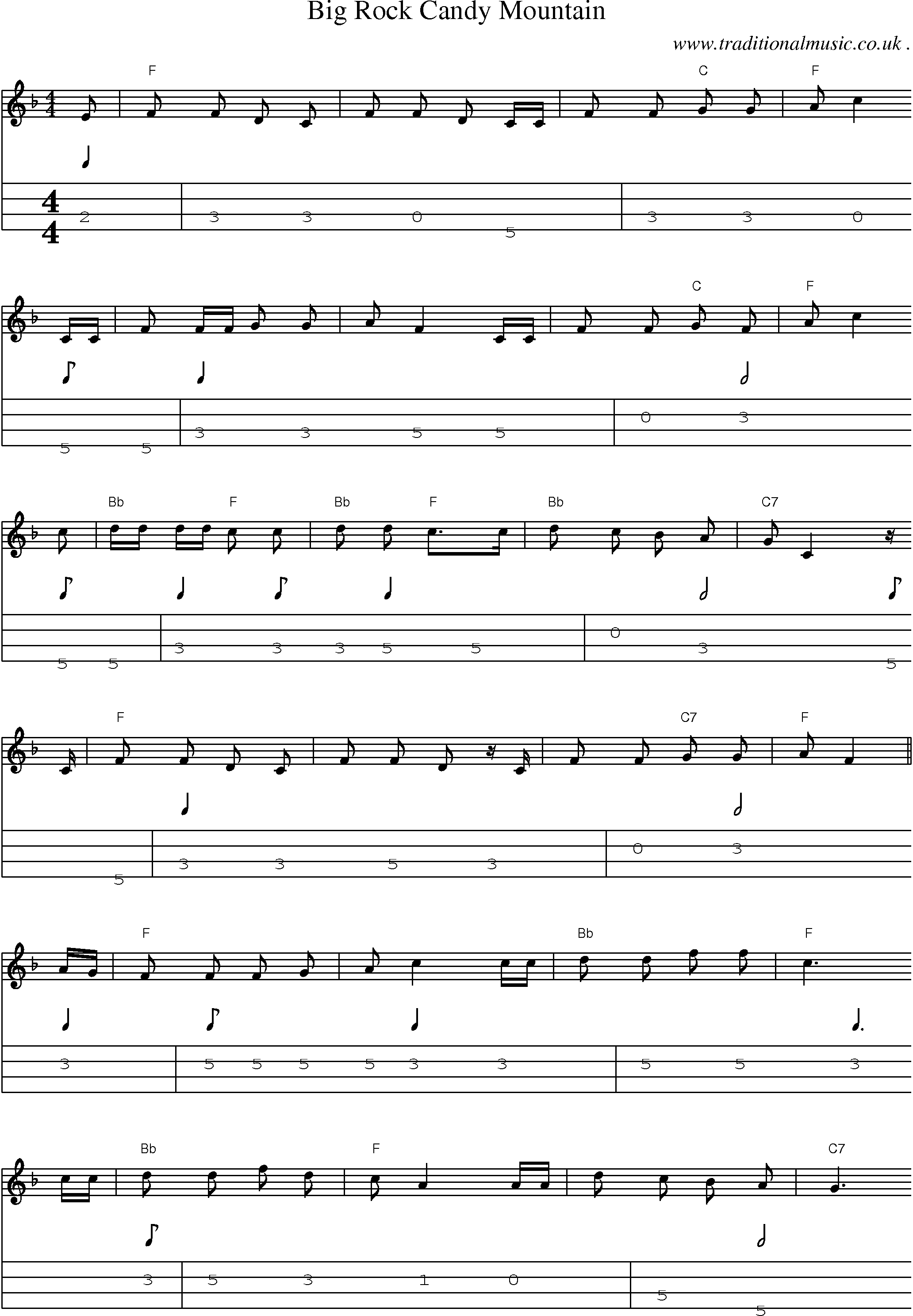Music Score and Mandolin Tabs for Big Rock Candy Mountain ...