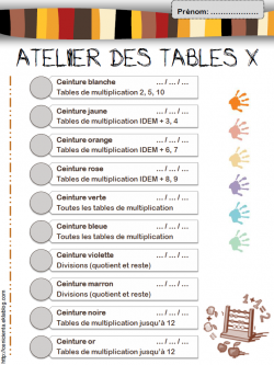 Ceintures de tables de x cm1 cm2 maths pour les for Revision table de multiplication