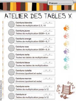Ceintures de tables de x cm1 cm2 additions ducation - Exercices tables de multiplication cm2 ...