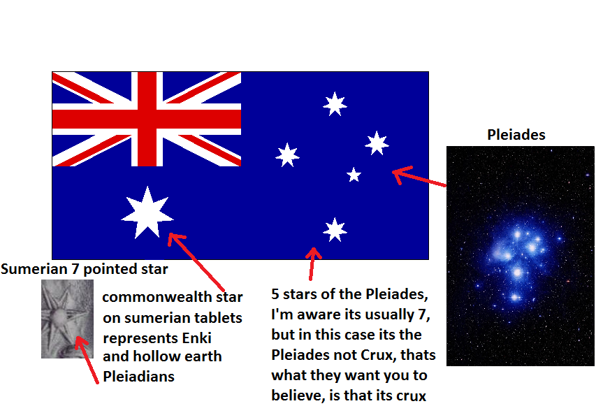 Annotated Australian Flag Truth Control Australian Flags Anzac Day Flags Of The World