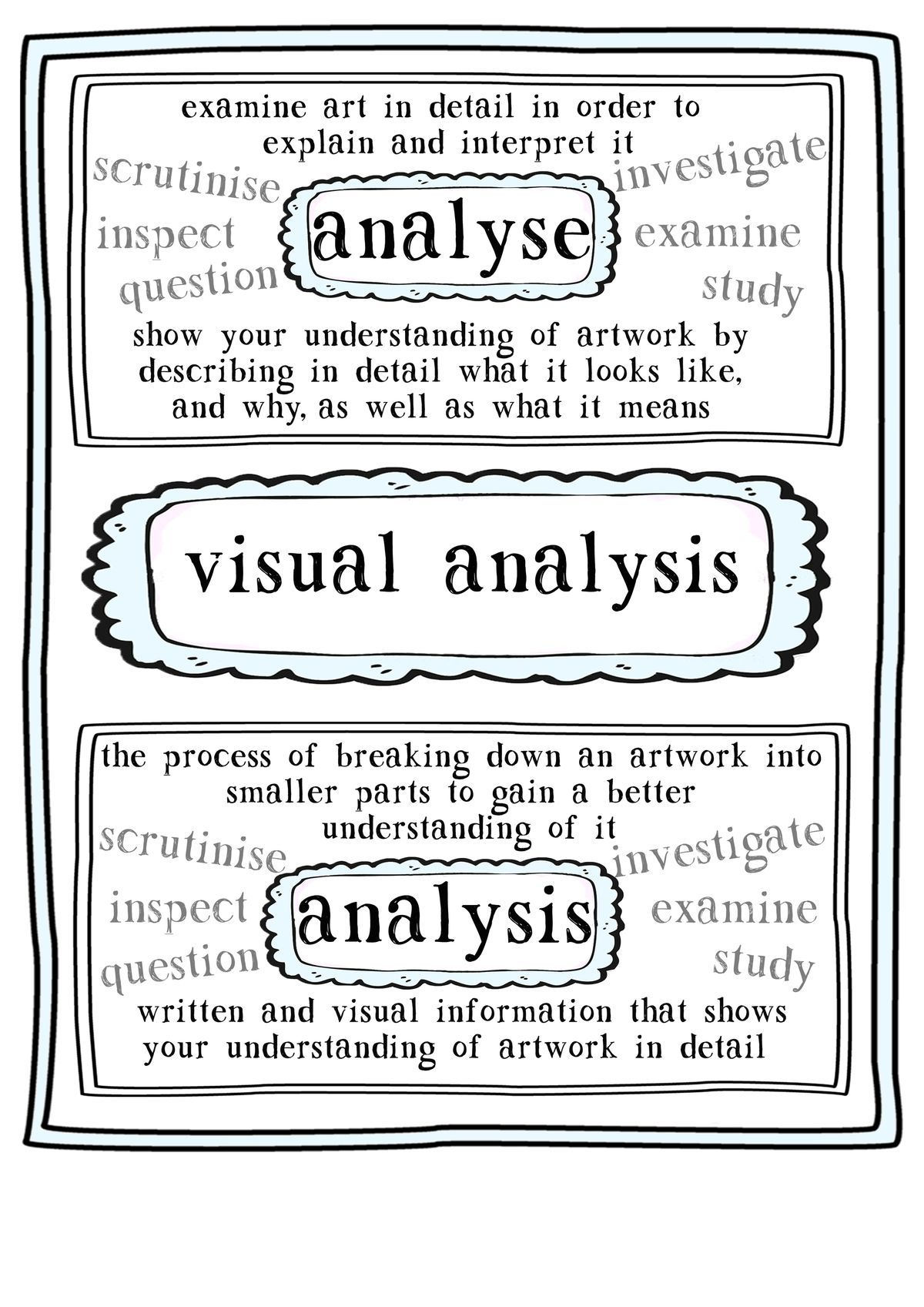 Pin By Robin West On Art Critique