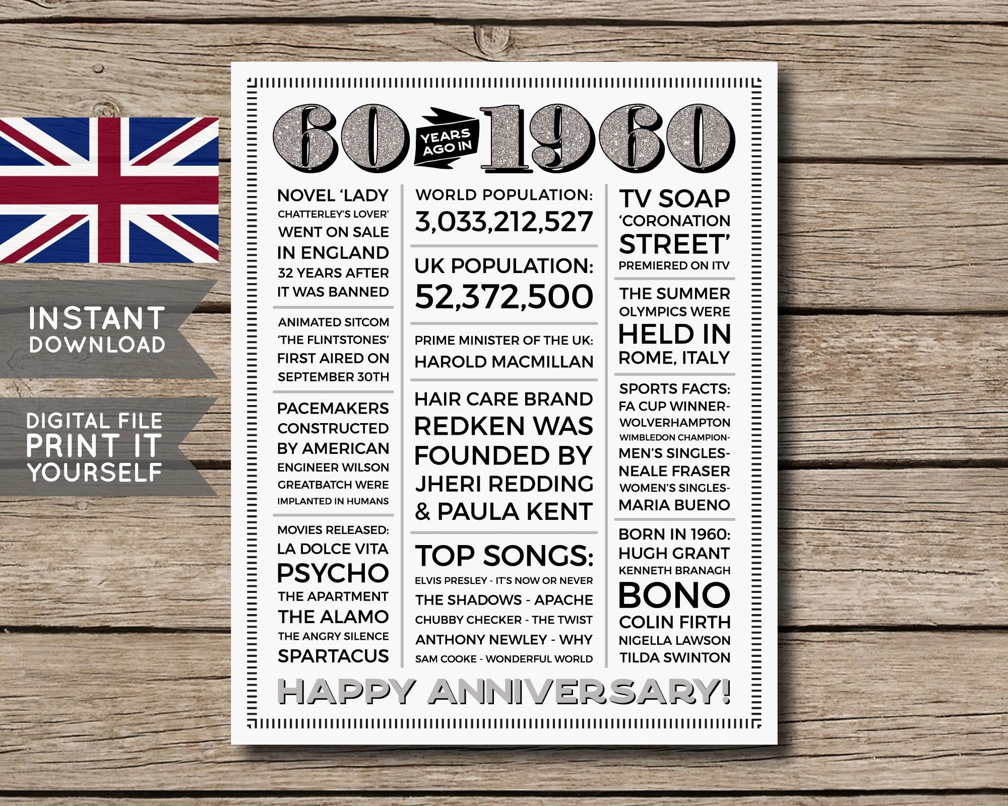 UK 60th Anniversary Poster, 60th Anniversary Gift, 60th