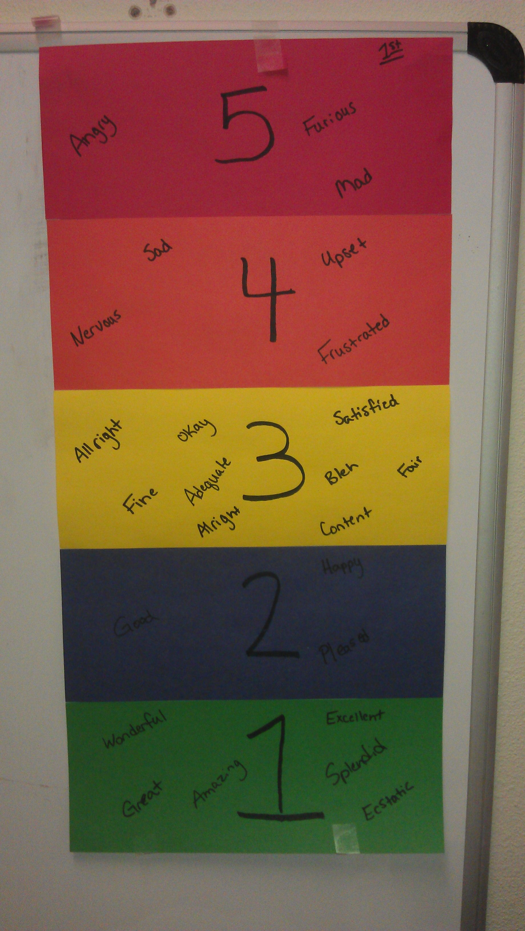 5pt Scale Social Skills Activity To Put The Level In The Students Words