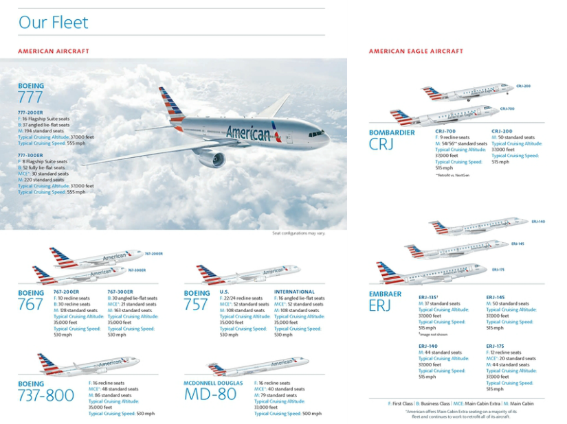 The merged LAA - LUS aircraft fleet - Crowdsourced thread and info ...