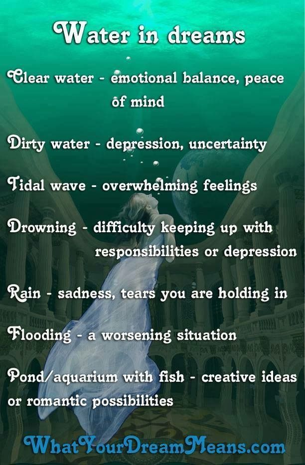Dreaming of water dream meanings pinterest water dream dreaming of water dream meaningswitchcraftmagickwiccan malvernweather Images