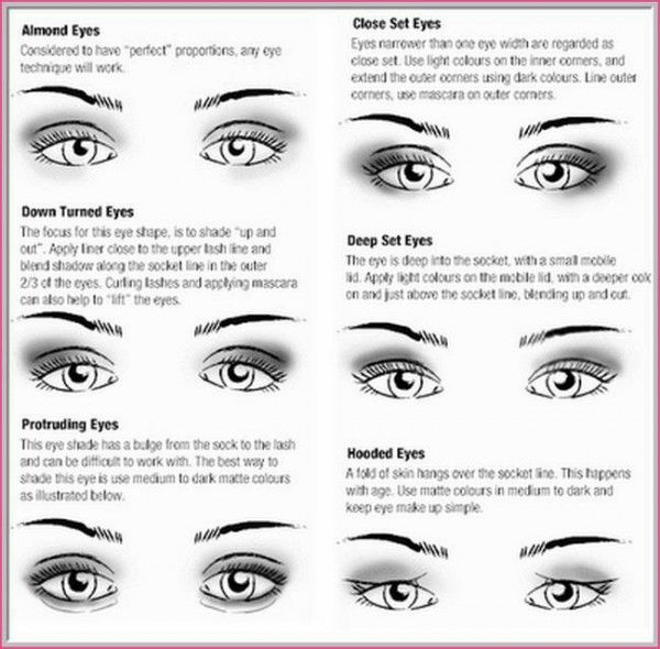 """look"" with eyes image - Google Search"