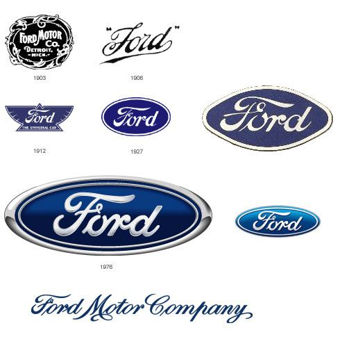 Pin By Daniel On Ford Motor Company Ford Memes Ford Humor Ford